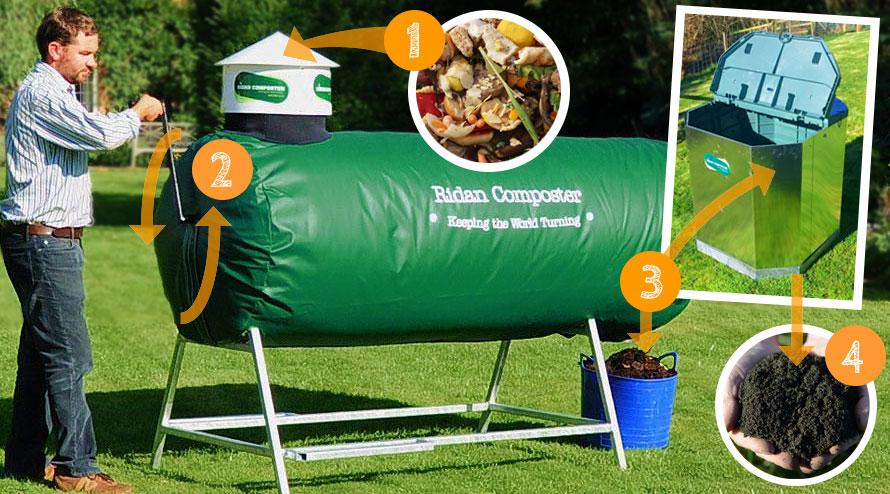 Ridan Composter Diagram